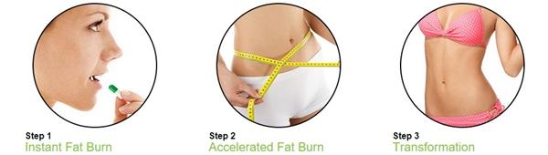 weight loss nlp script